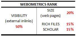 webometricsrule2008.jpg