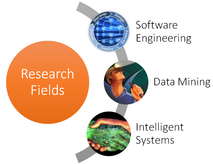 researchfields