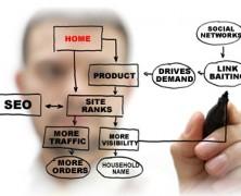 Analisis dan Desain Sistem dengan Unified Modeling Language (UML)