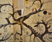 Mind Map untuk Memahami Topik Penelitian
